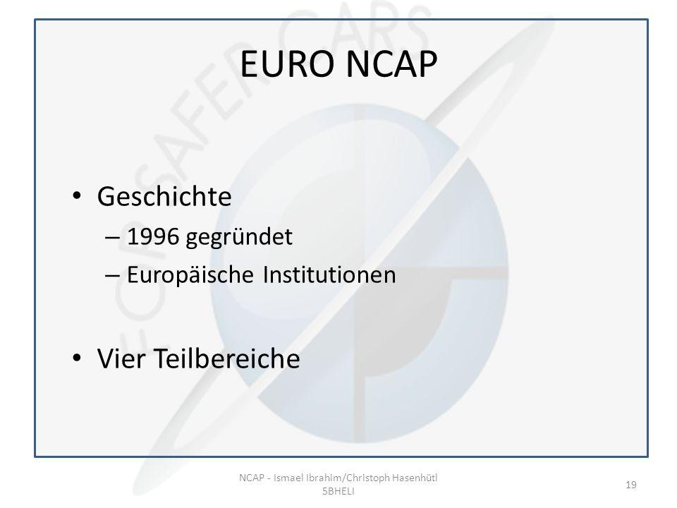 Geschichte – 1996 gegründet – Europäische Institutionen Vier Teilbereiche EURO NCAP NCAP - Ismael Ibrahim/Christoph Hasenhütl 5BHELI 19
