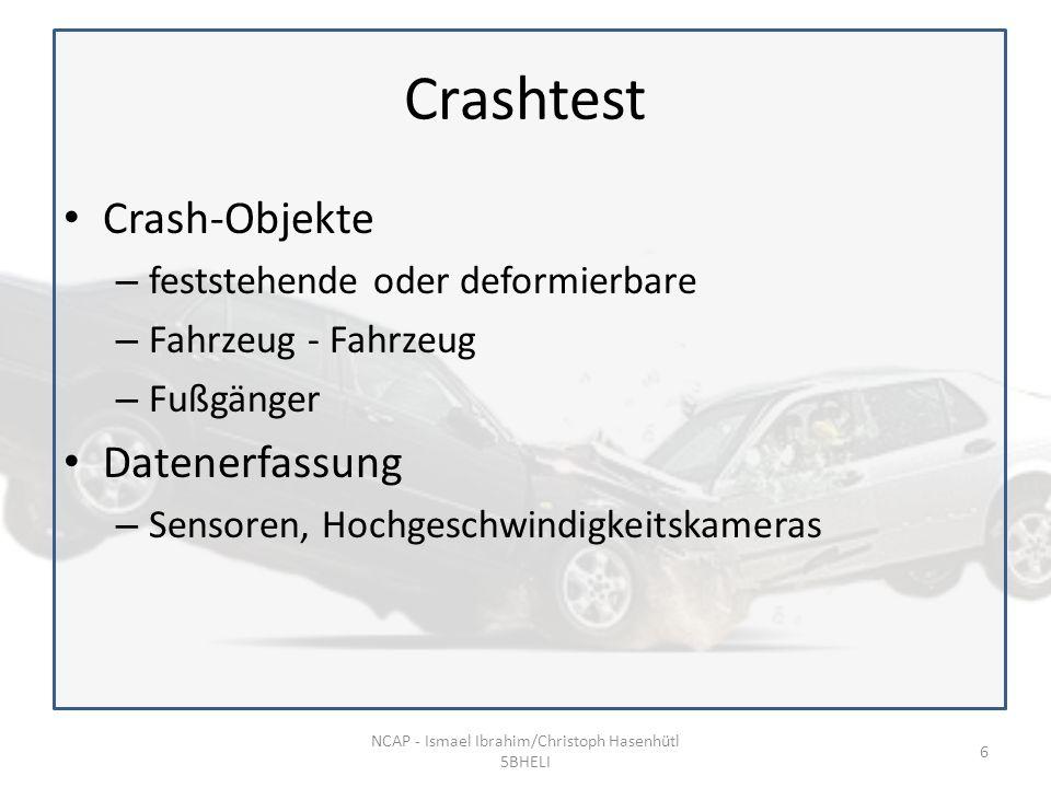 Crashtest Crash-Objekte – feststehende oder deformierbare – Fahrzeug - Fahrzeug – Fußgänger Datenerfassung – Sensoren, Hochgeschwindigkeitskameras NCAP - Ismael Ibrahim/Christoph Hasenhütl 5BHELI 6