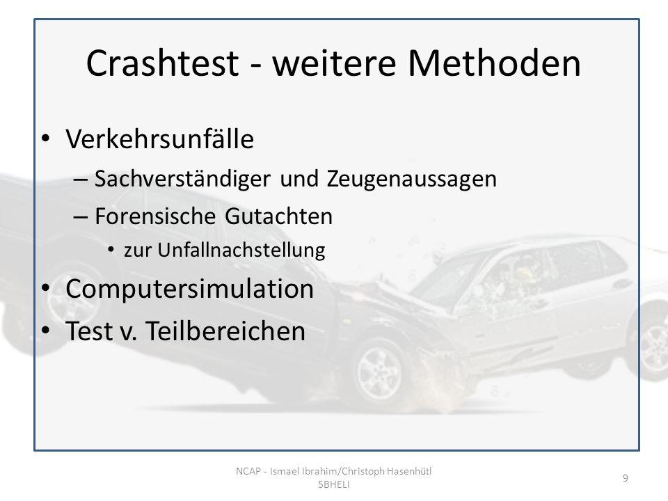 Crashtest - weitere Methoden Verkehrsunfälle – Sachverständiger und Zeugenaussagen – Forensische Gutachten zur Unfallnachstellung Computersimulation Test v.
