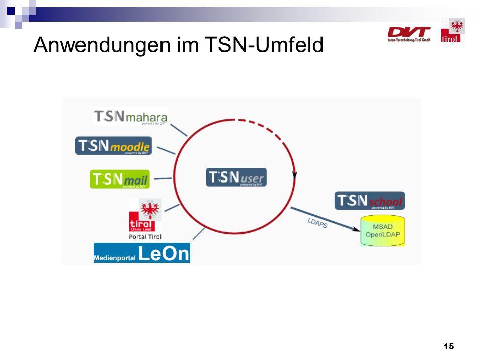 15 Anwendungen im TSN-Umfeld