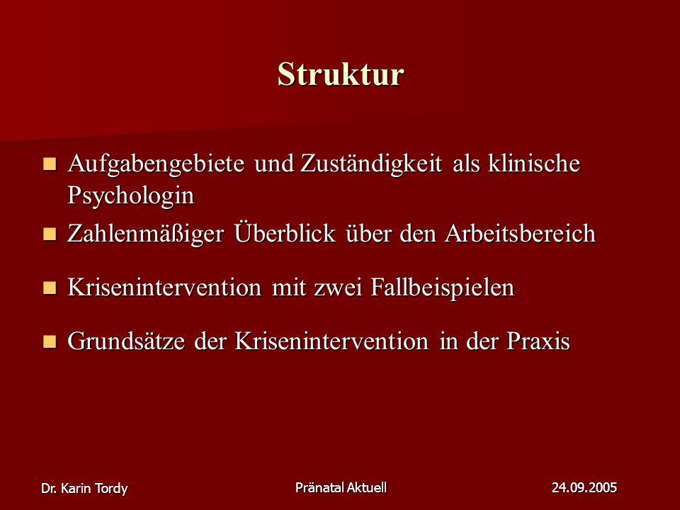 Dr. Karin Tordy Pränatal Aktuell 24.09.2005 Struktur Aufgabengebiete und Zuständigkeit als klinische Psychologin Aufgabengebiete und Zuständigkeit als