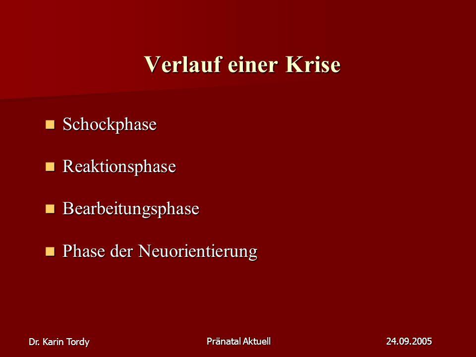Dr. Karin Tordy Pränatal Aktuell 24.09.2005 Schockphase Schockphase Reaktionsphase Reaktionsphase Bearbeitungsphase Bearbeitungsphase Phase der Neuori