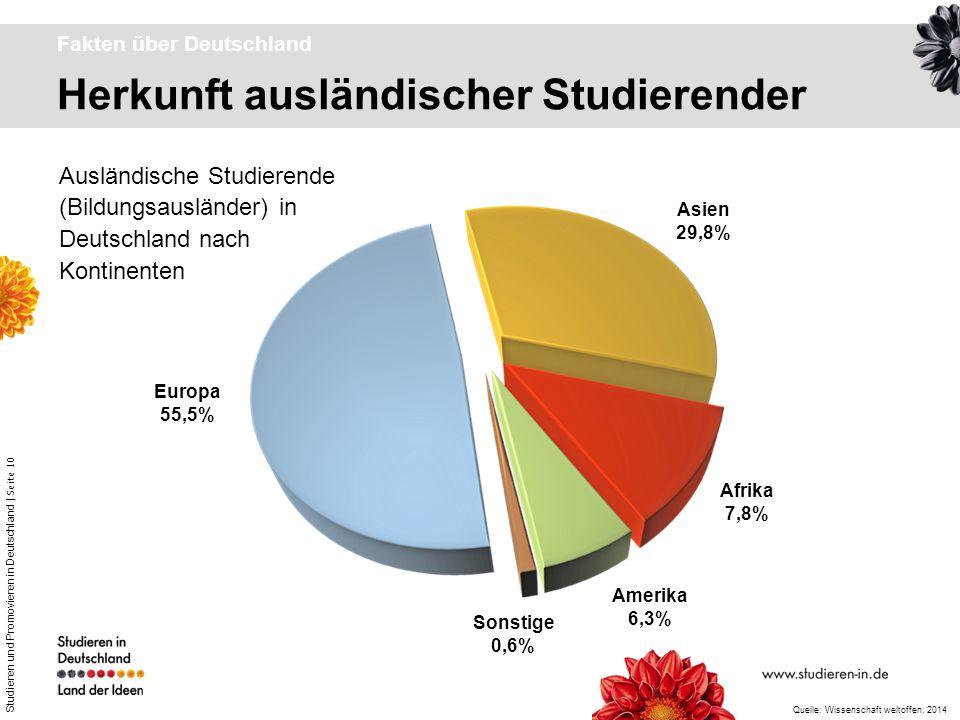 Studieren und Promovieren in Deutschland | Seite 10 Herkunft ausländischer Studierender Fakten über Deutschland Ausländische Studierende (Bildungsausl