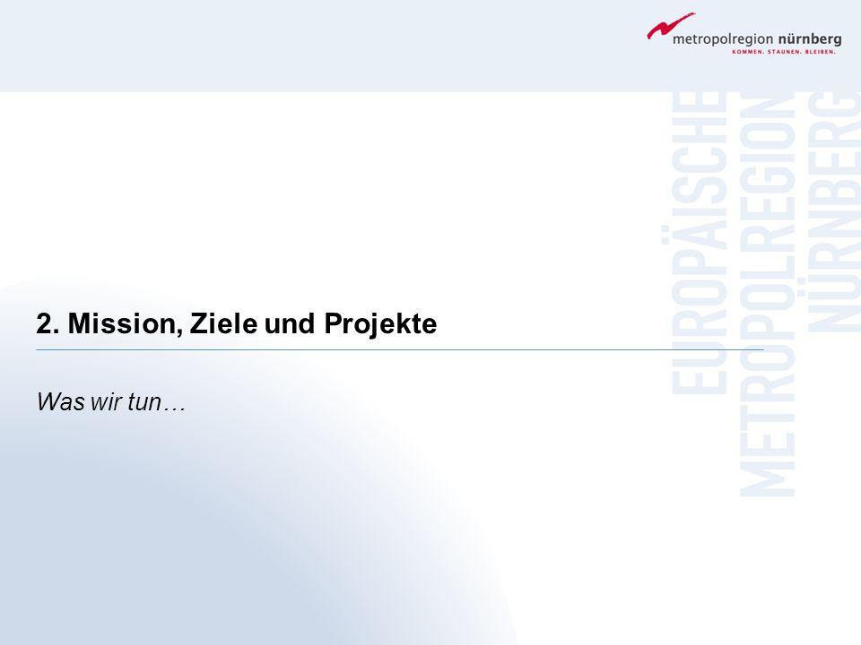 2. Mission, Ziele und Projekte Was wir tun…