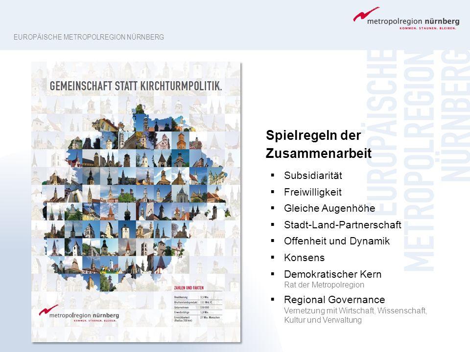 Spielregeln der Zusammenarbeit  Subsidiarität  Freiwilligkeit  Gleiche Augenhöhe  Stadt-Land-Partnerschaft  Offenheit und Dynamik  Konsens  Dem