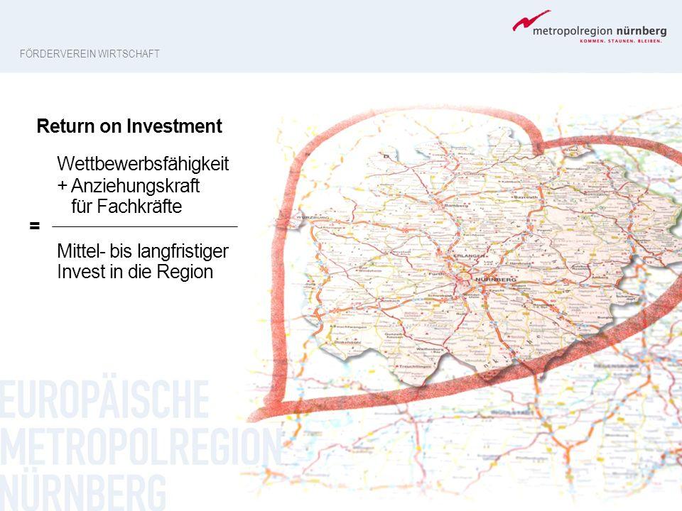 = Return on Investment Wettbewerbsfähigkeit + Anziehungskraft für Fachkräfte Mittel- bis langfristiger Invest in die Region FÖRDERVEREIN WIRTSCHAFT