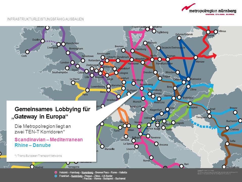 """Gemeinsames Lobbying für """"Gateway in Europa"""" Die Metropolregion liegt an zwei TEN-T Korridoren* Scandinavian – Mediterranean Rhine – Danube *) Trans-E"""