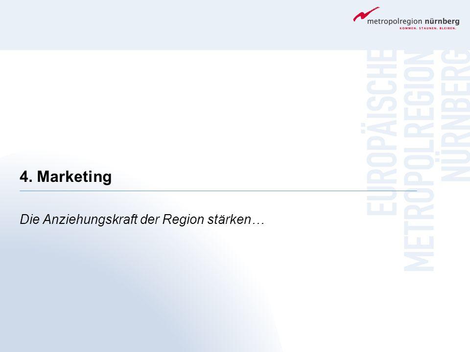 4. Marketing Die Anziehungskraft der Region stärken…