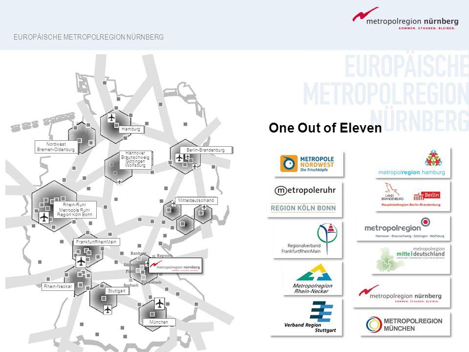 Stärkung des regionalen Arbeitsmarktes Zukunftscoaches in 16 Landkreisen und Städten  273 Netzwerke (Vernetzung mit 7.000 Akteuren: Unternehmen, Kommunen, soz.