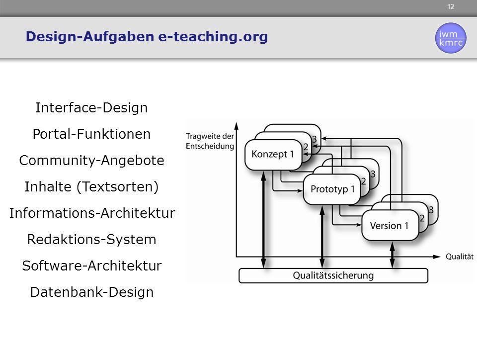12 Design-Aufgaben e-teaching.org Interface-Design Portal-Funktionen Community-Angebote Inhalte (Textsorten) Informations-Architektur Redaktions-Syste