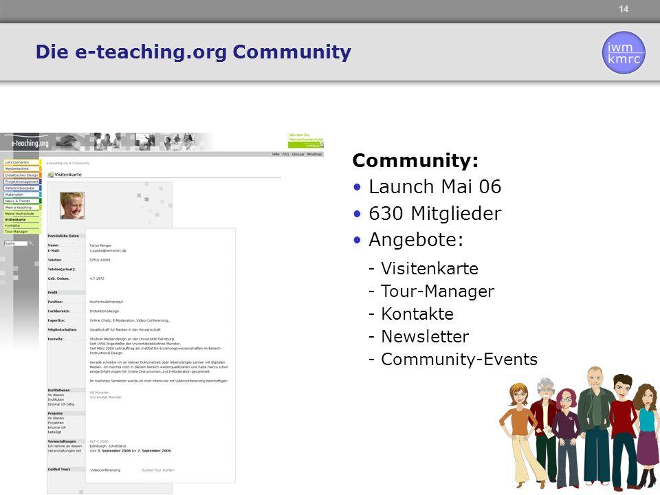 14 Die e-teaching.org Community Community: Launch Mai 06 630 Mitglieder Angebote: - Visitenkarte - Tour-Manager - Kontakte - Newsletter - Community-Events