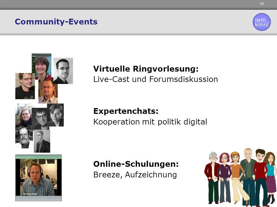 15 Virtuelle Ringvorlesung: Live-Cast und Forumsdiskussion Expertenchats: Kooperation mit politik digital Online-Schulungen: Breeze, Aufzeichnung Community-Events