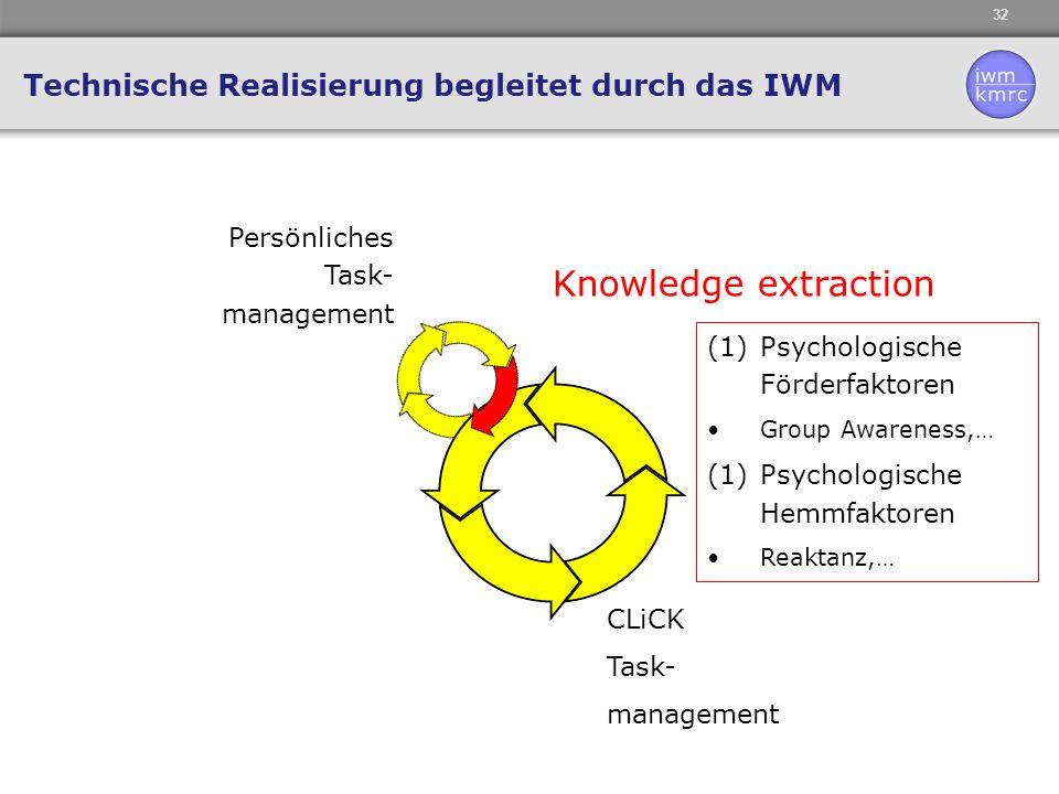 32 Technische Realisierung begleitet durch das IWM CLiCK Task- management Persönliches Task- management Knowledge extraction (1)Psychologische Förderfaktoren Group Awareness,… (1)Psychologische Hemmfaktoren Reaktanz,…