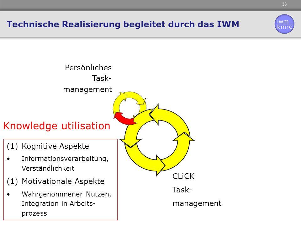 33 Knowledge utilisation Technische Realisierung begleitet durch das IWM Persönliches Task- management CLiCK Task- management (1)Kognitive Aspekte Inf
