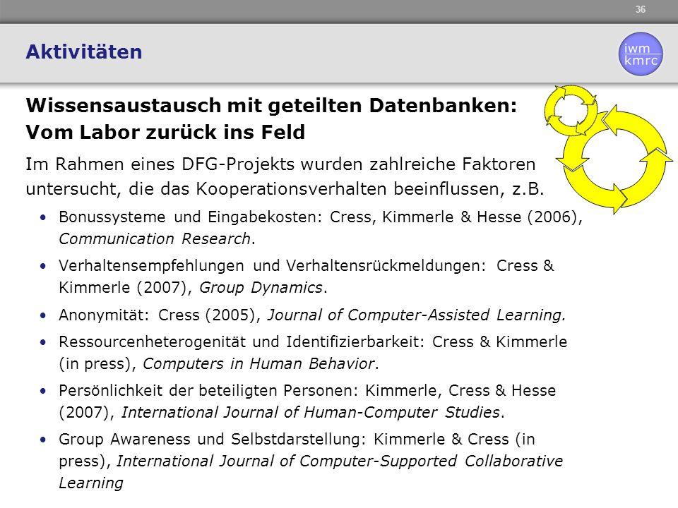 36 Aktivitäten Wissensaustausch mit geteilten Datenbanken: Vom Labor zurück ins Feld Im Rahmen eines DFG-Projekts wurden zahlreiche Faktoren untersucht, die das Kooperationsverhalten beeinflussen, z.B.