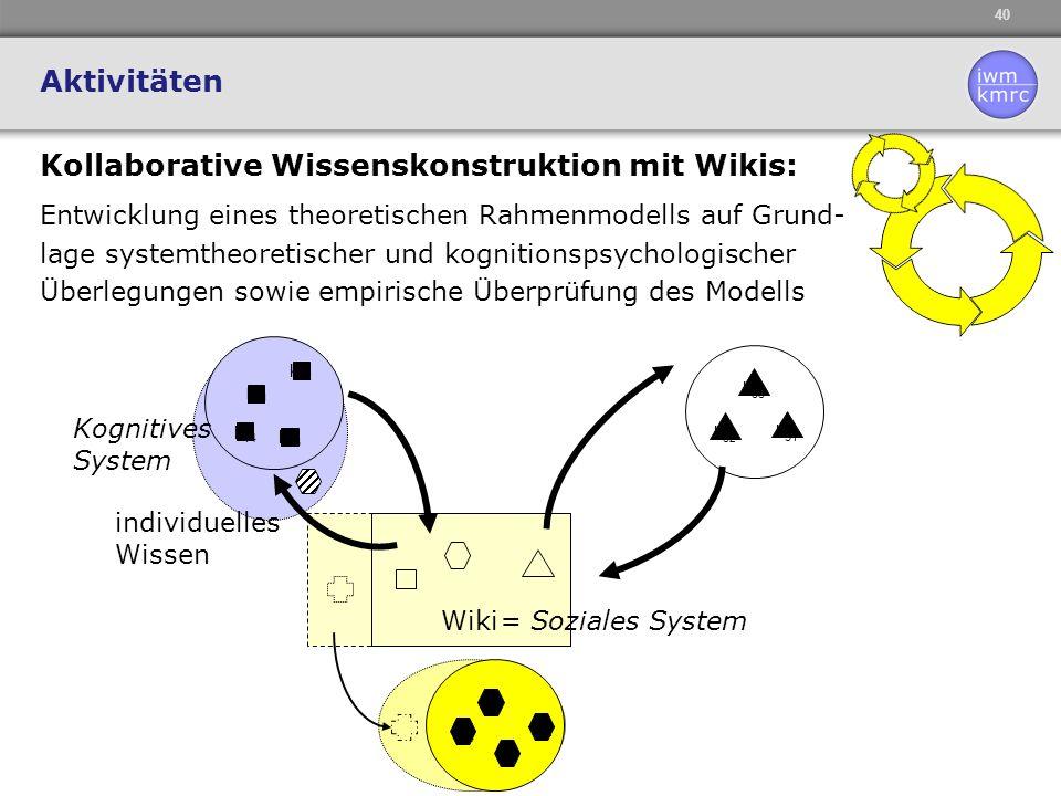 40 Aktivitäten Kollaborative Wissenskonstruktion mit Wikis: Entwicklung eines theoretischen Rahmenmodells auf Grund- lage systemtheoretischer und kogn