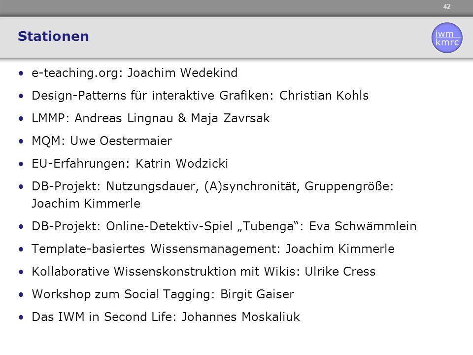 42 Stationen e-teaching.org: Joachim Wedekind Design-Patterns für interaktive Grafiken: Christian Kohls LMMP: Andreas Lingnau & Maja Zavrsak MQM: Uwe