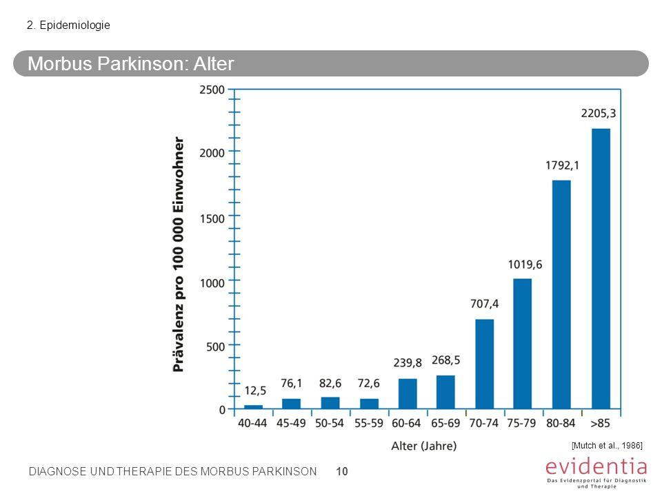 Morbus Parkinson: Alter [Mutch et al., 1986] DIAGNOSE UND THERAPIE DES MORBUS PARKINSON 10 2. Epidemiologie