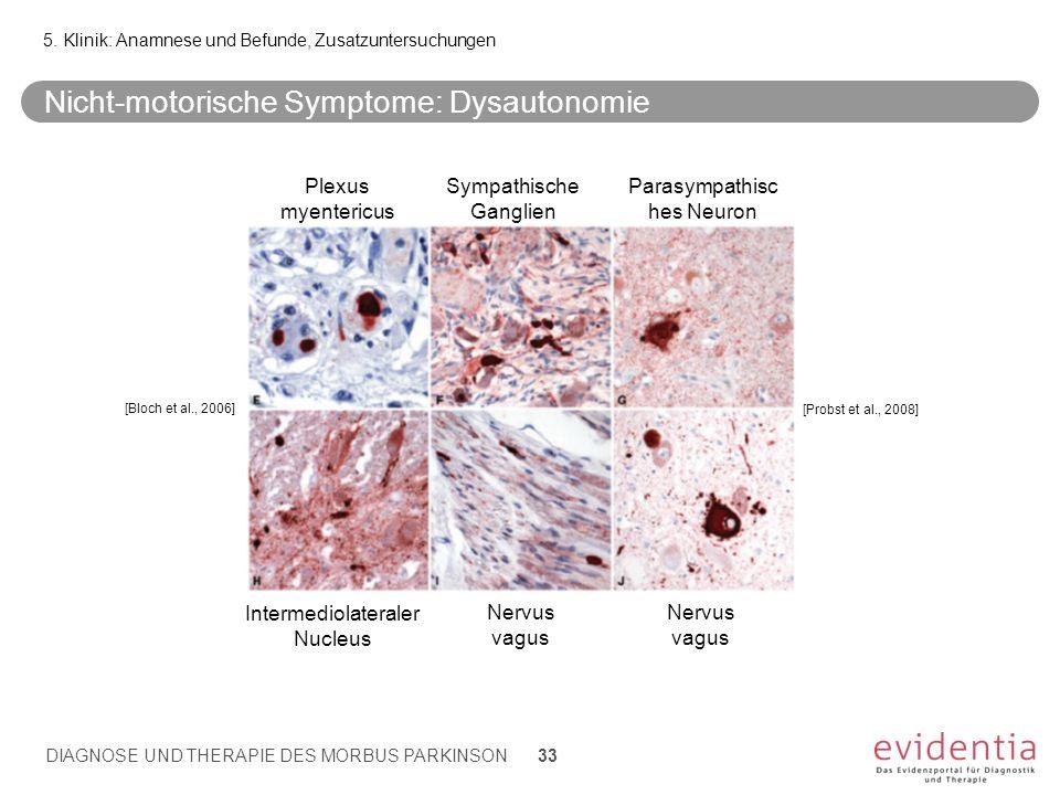 Nicht-motorische Symptome: Dysautonomie 5. Klinik: Anamnese und Befunde, Zusatzuntersuchungen DIAGNOSE UND THERAPIE DES MORBUS PARKINSON 33 [Bloch et