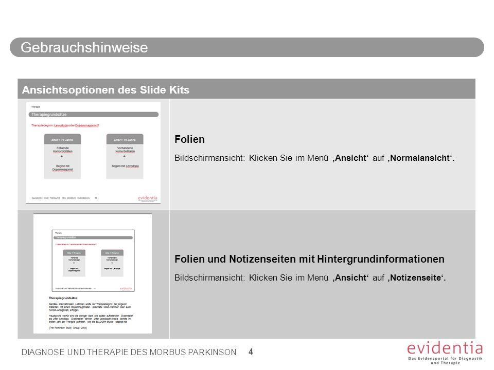 Ansichtsoptionen des Slide Kits Folien Bildschirmansicht: Klicken Sie im Menü 'Ansicht' auf 'Normalansicht'. Folien und Notizenseiten mit Hintergrundi