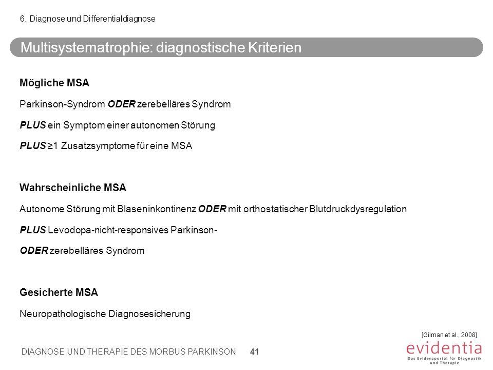 Multisystematrophie: diagnostische Kriterien Mögliche MSA Parkinson-Syndrom ODER zerebelläres Syndrom PLUS ein Symptom einer autonomen Störung PLUS ≥1