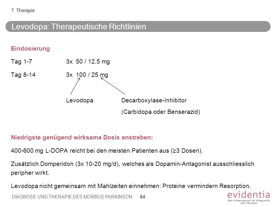 Levodopa: Therapeutische Richtlinien Eindosierung Tag 1-73x 50 / 12.5 mg Tag 8-143x 100 / 25 mg LevodopaDecarboxylase-Inhibitor (Carbidopa oder Benser