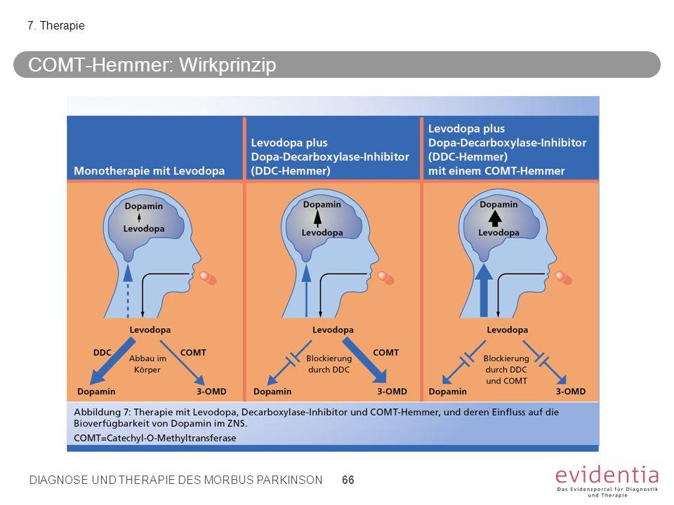 COMT-Hemmer: Wirkprinzip 7. Therapie DIAGNOSE UND THERAPIE DES MORBUS PARKINSON 66