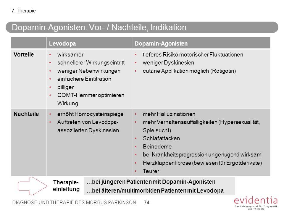 Dopamin-Agonisten: Vor- / Nachteile, Indikation 7. Therapie …bei jüngeren Patienten mit Dopamin-Agonisten …bei älteren/multimorbiden Patienten mit Lev