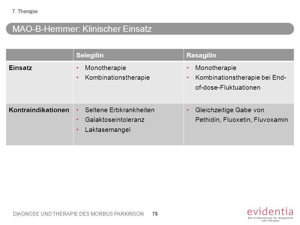 MAO-B-Hemmer: Klinischer Einsatz SelegilinRasagilin Einsatz Monotherapie Kombinationstherapie Monotherapie Kombinationstherapie bei End- of-dose-Flukt