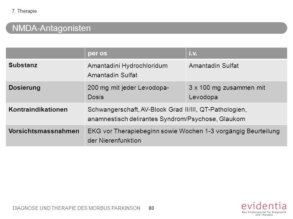 NMDA-Antagonisten per osi.v. Substanz Amantadini Hydrochloridum Amantadin Sulfat Dosierung 200 mg mit jeder Levodopa- Dosis 3 x 100 mg zusammen mit Le