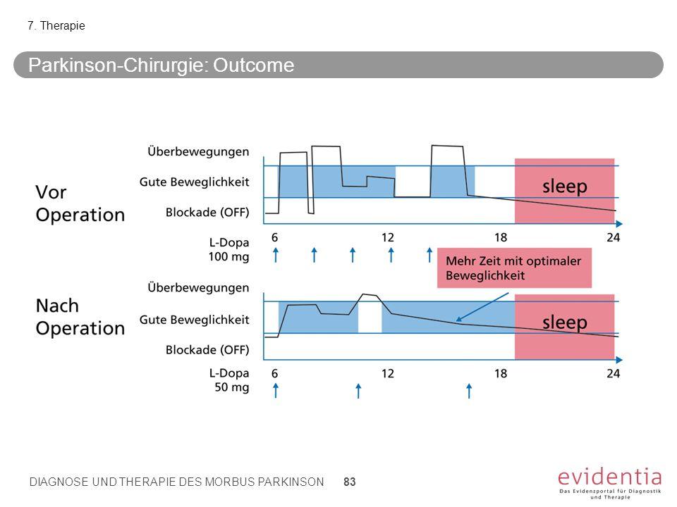 Parkinson-Chirurgie: Outcome 7. Therapie DIAGNOSE UND THERAPIE DES MORBUS PARKINSON 83