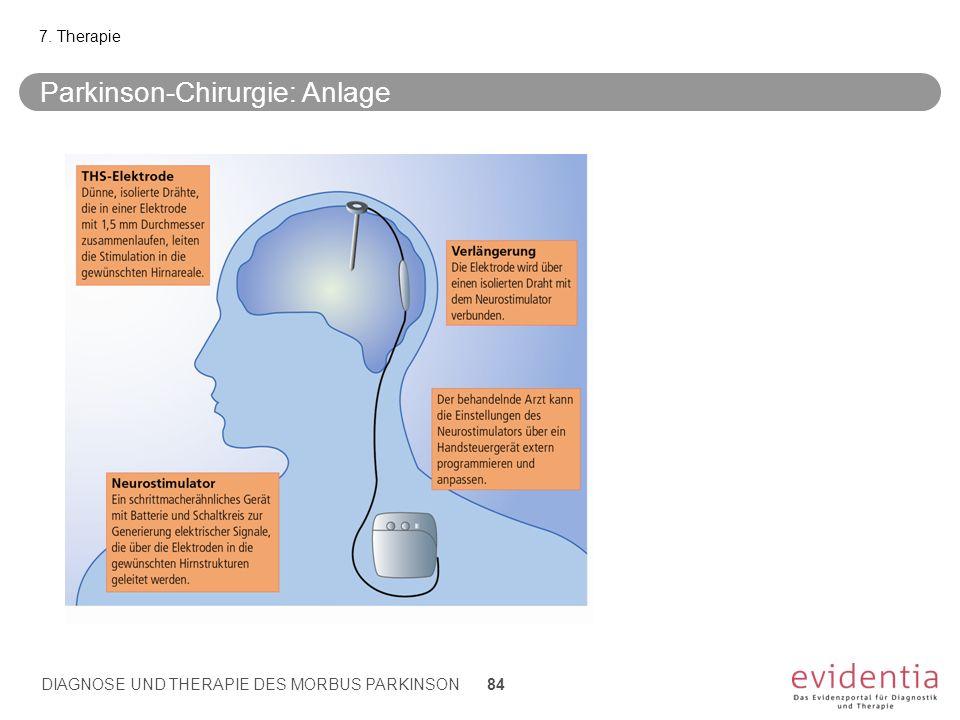 Parkinson-Chirurgie: Anlage 7. Therapie DIAGNOSE UND THERAPIE DES MORBUS PARKINSON 84