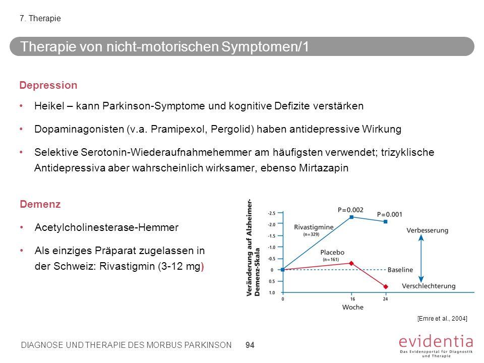 Therapie von nicht-motorischen Symptomen/1 Depression Heikel – kann Parkinson-Symptome und kognitive Defizite verstärken Dopaminagonisten (v.a. Pramip