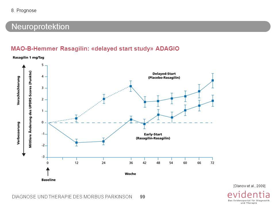 Neuroprotektion MAO-B-Hemmer Rasagilin: «delayed start study» ADAGIO 8. Prognose [Olanow et al., 2009] DIAGNOSE UND THERAPIE DES MORBUS PARKINSON 99