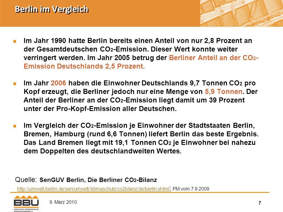 7 9. März 2010 Berlin im Vergleich Im Jahr 1990 hatte Berlin bereits einen Anteil von nur 2,8 Prozent an der Gesamtdeutschen CO 2 -Emission. Dieser We