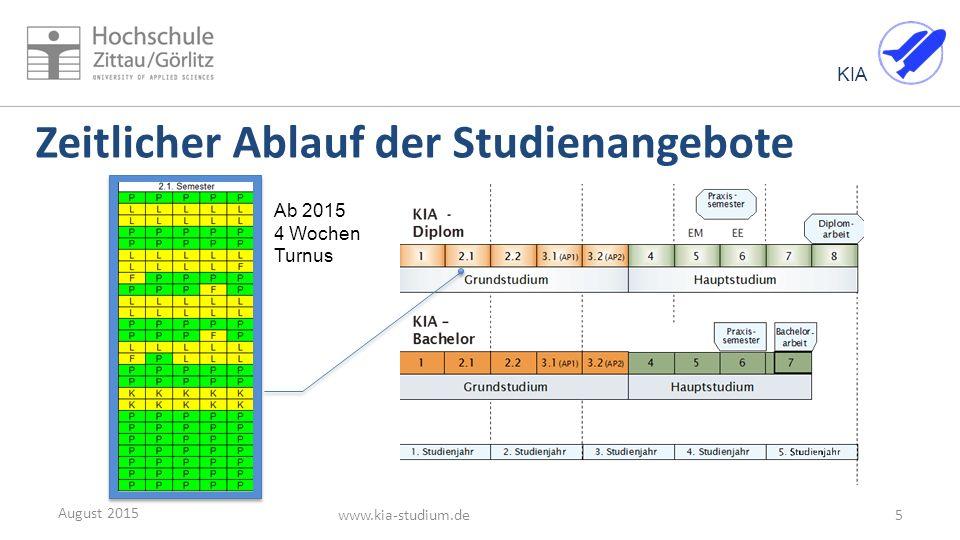 KIA Zeitlicher Ablauf der Studienangebote 5 August 2015 www.kia-studium.de Ab 2015 4 Wochen Turnus