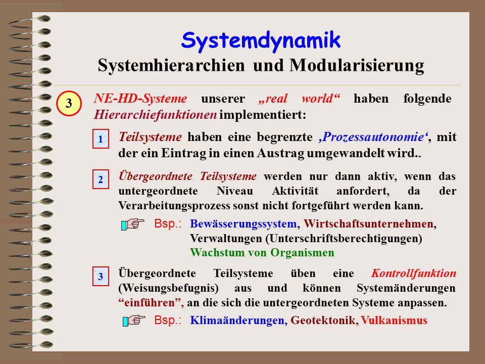 Übergeordnete Teilsysteme werden nur dann aktiv, wenn das untergeordnete Niveau Aktivität anfordert, da der Verarbeitungsprozess sonst nicht fortgefüh