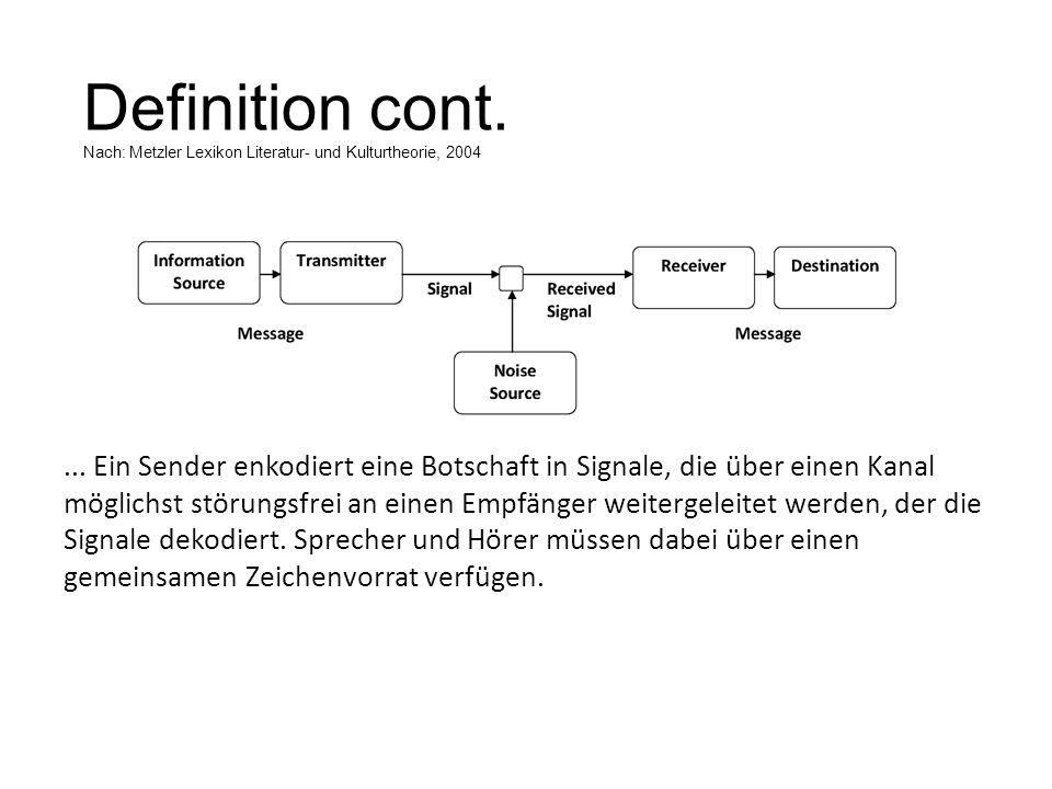 Definition cont. Nach: Metzler Lexikon Literatur- und Kulturtheorie, 2004... Ein Sender enkodiert eine Botschaft in Signale, die über einen Kanal mögl
