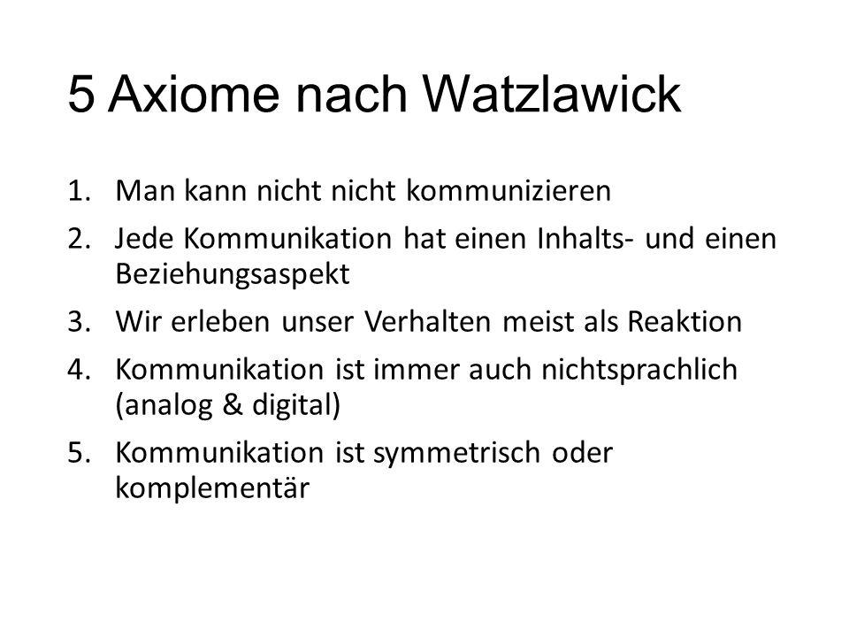 5 Axiome nach Watzlawick 1.Man kann nicht nicht kommunizieren 2.Jede Kommunikation hat einen Inhalts- und einen Beziehungsaspekt 3.Wir erleben unser Verhalten meist als Reaktion 4.Kommunikation ist immer auch nichtsprachlich (analog & digital) 5.Kommunikation ist symmetrisch oder komplementär