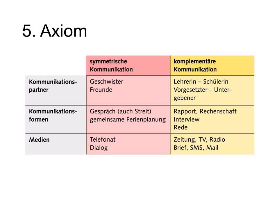 5. Axiom