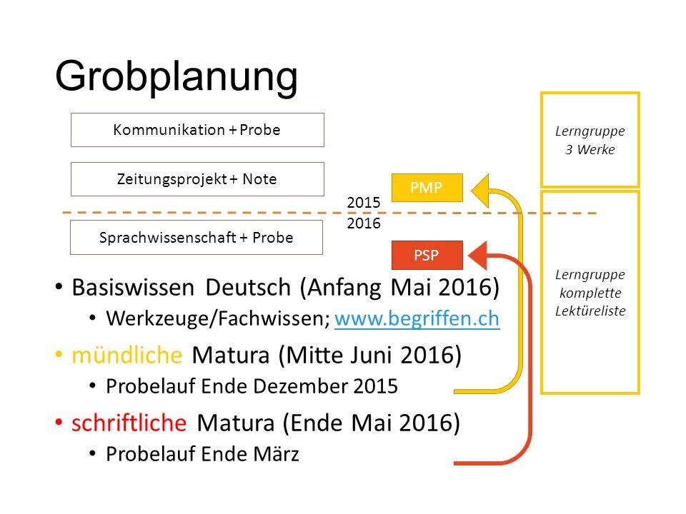 Grobplanung Basiswissen Deutsch (Anfang Mai 2016) Werkzeuge/Fachwissen; www.begriffen.chwww.begriffen.ch mündliche Matura (Mitte Juni 2016) Probelauf