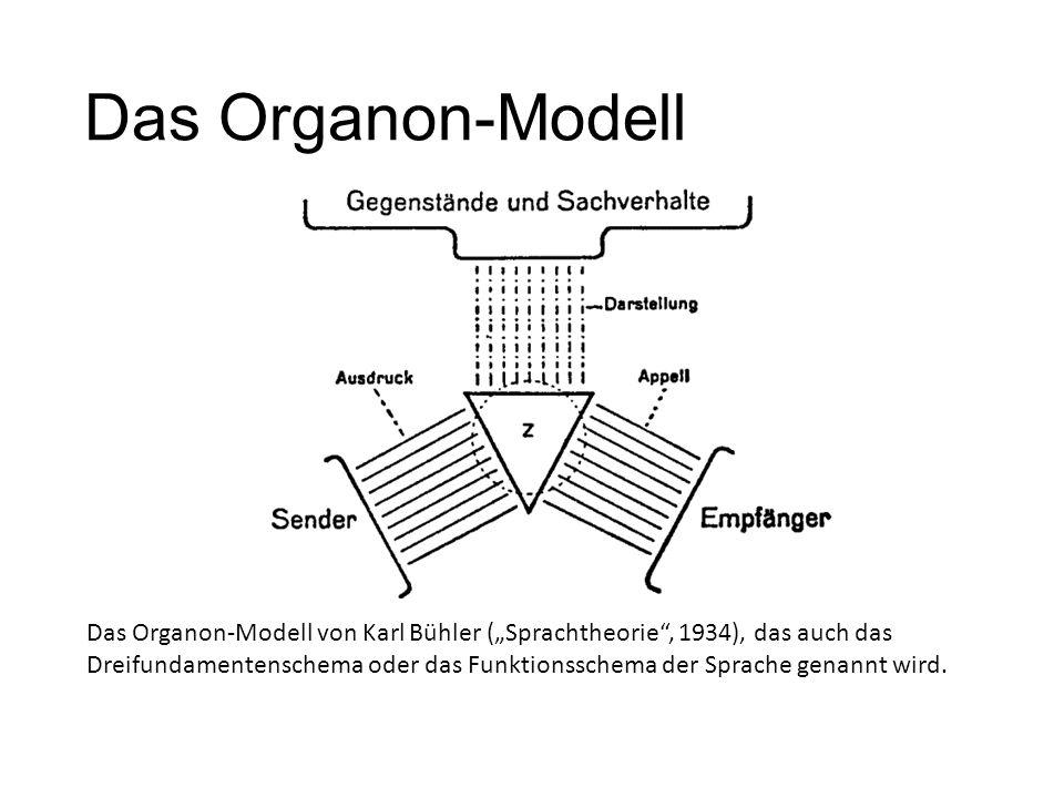 """Das Organon-Modell Das Organon-Modell von Karl Bühler (""""Sprachtheorie , 1934), das auch das Dreifundamentenschema oder das Funktionsschema der Sprache genannt wird."""