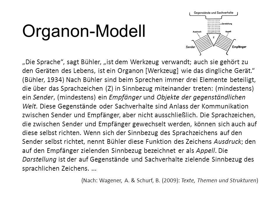 """Organon-Modell """"Die Sprache , sagt Bühler, """"ist dem Werkzeug verwandt; auch sie gehört zu den Geräten des Lebens, ist ein Organon [Werkzeug] wie das dingliche Gerät. (Bühler, 1934) Nach Bühler sind beim Sprechen immer drei Elemente beteiligt, die über das Sprachzeichen (Z) in Sinnbezug miteinander treten: (mindestens) ein Sender, (mindestens) ein Empfänger und Objekte der gegenständlichen Welt."""
