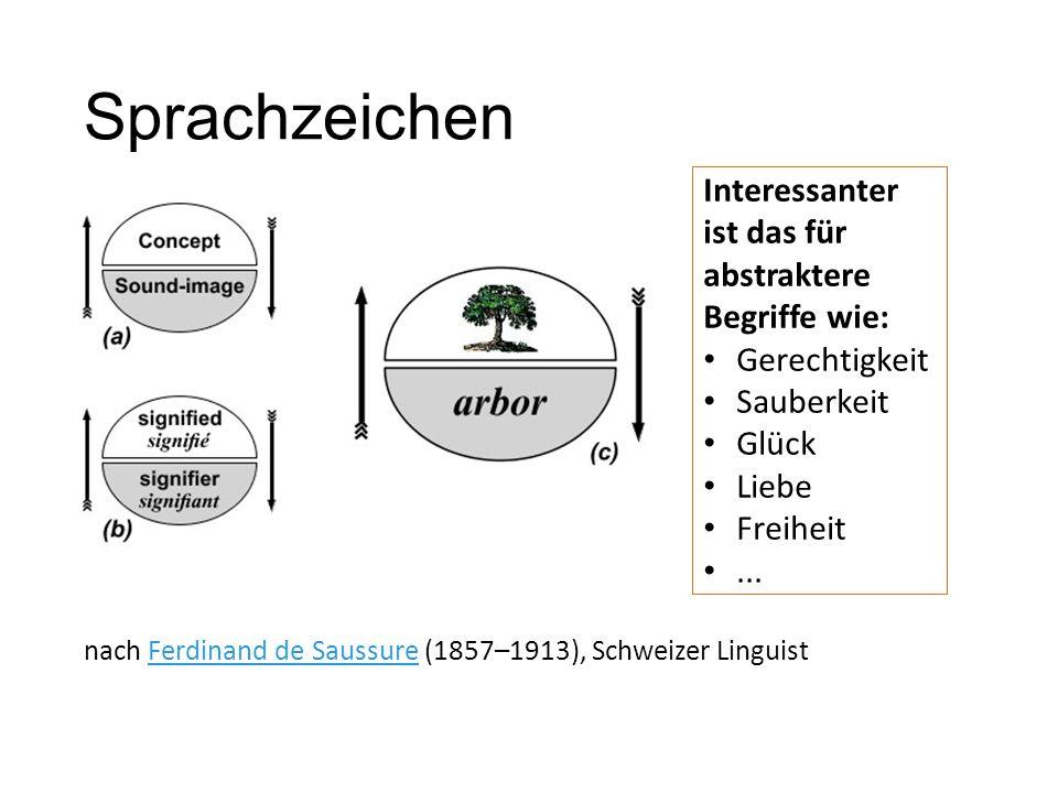 Sprachzeichen nach Ferdinand de Saussure (1857–1913), Schweizer LinguistFerdinand de Saussure Interessanter ist das für abstraktere Begriffe wie: Gerechtigkeit Sauberkeit Glück Liebe Freiheit...