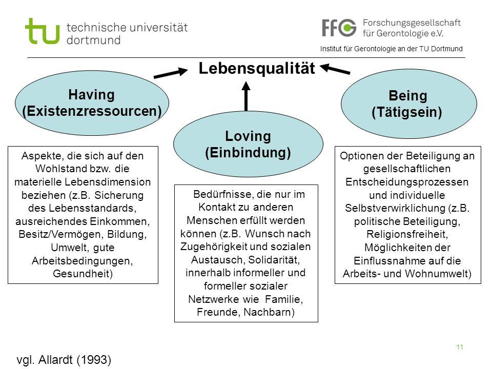 Institut für Gerontologie an der TU Dortmund 11 Lebensqualität Having (Existenzressourcen) Being (Tätigsein) Loving (Einbindung) Aspekte, die sich auf