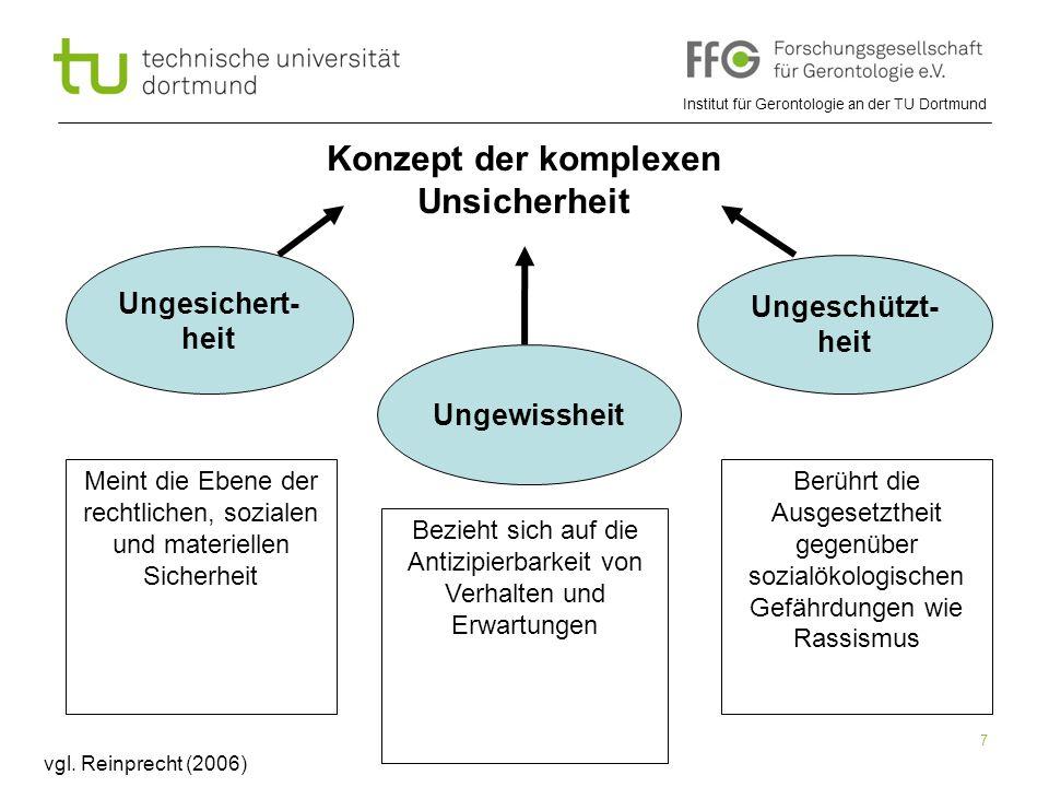 Institut für Gerontologie an der TU Dortmund 7 Ungesichert- heit Ungeschützt- heit Ungewissheit Meint die Ebene der rechtlichen, sozialen und materiel