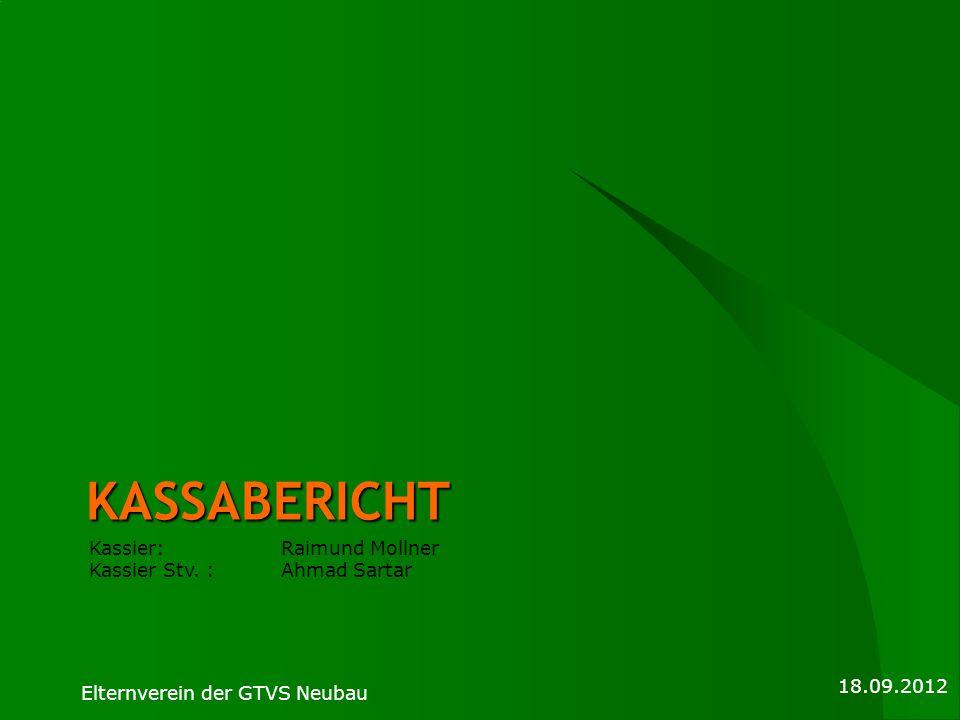 KASSABERICHT 18.09.2012 Elternverein der GTVS Neubau Kassier: Raimund Mollner Kassier Stv. :Ahmad Sartar