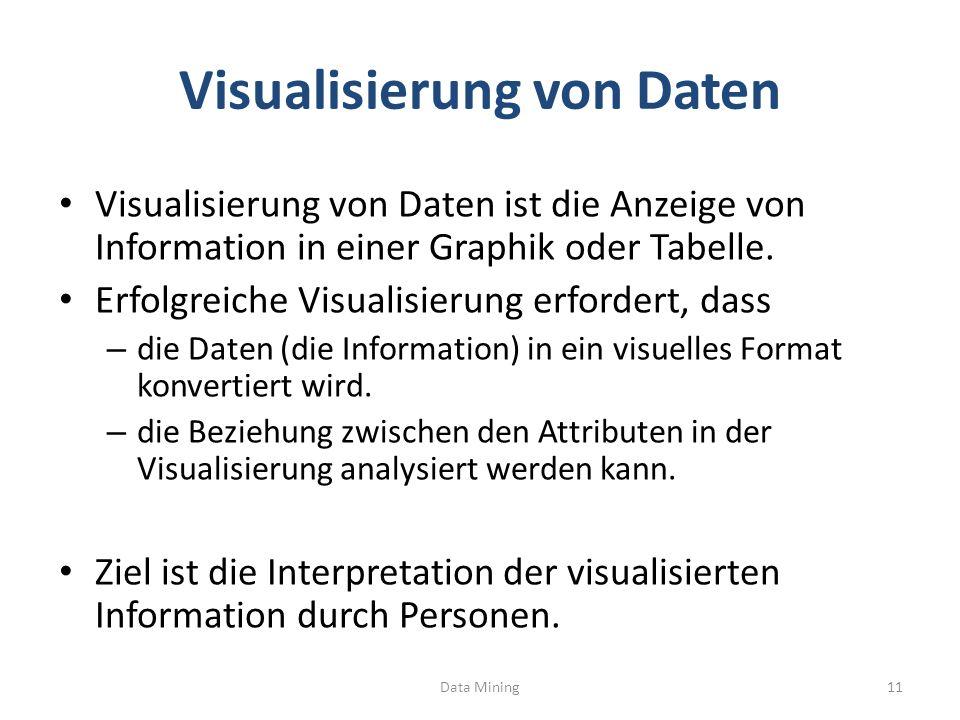 Visualisierung von Daten Visualisierung von Daten ist die Anzeige von Information in einer Graphik oder Tabelle. Erfolgreiche Visualisierung erfordert