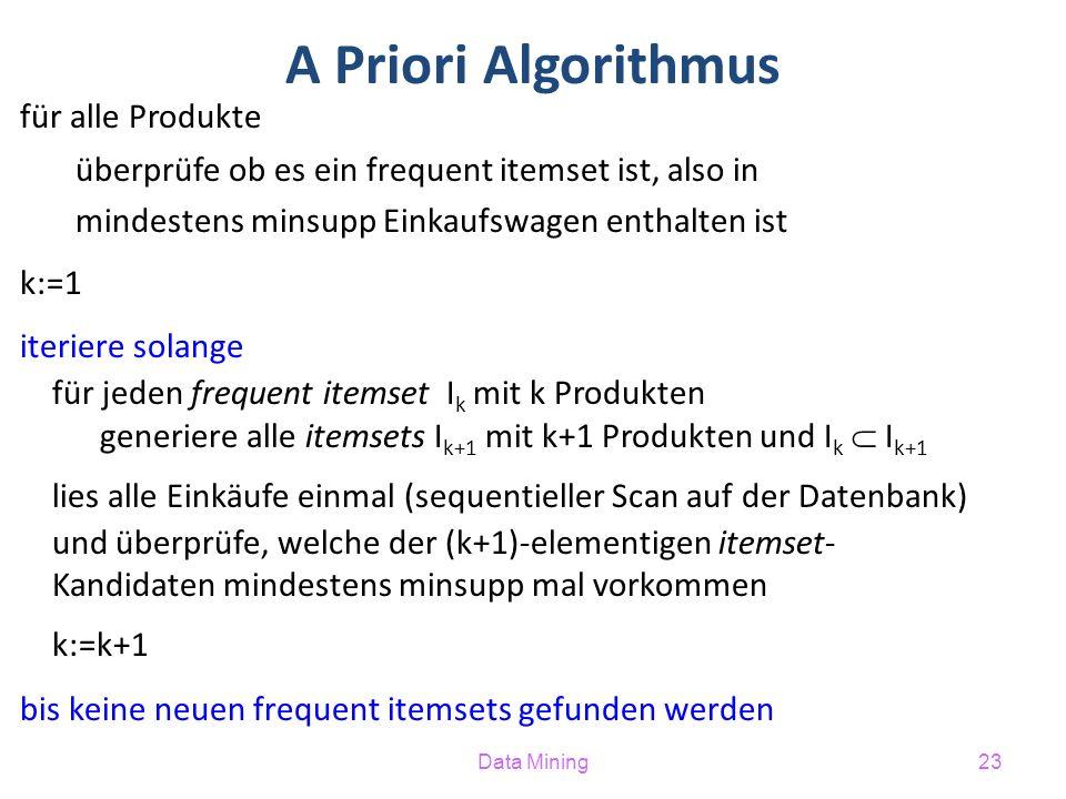 Data Mining23 A Priori Algorithmus für alle Produkte überprüfe ob es ein frequent itemset ist, also in mindestens minsupp Einkaufswagen enthalten ist k:=1 iteriere solange für jeden frequent itemset I k mit k Produkten generiere alle itemsets I k+1 mit k+1 Produkten und I k  I k+1 lies alle Einkäufe einmal (sequentieller Scan auf der Datenbank) und überprüfe, welche der (k+1)-elementigen itemset- Kandidaten mindestens minsupp mal vorkommen k:=k+1 bis keine neuen frequent itemsets gefunden werden