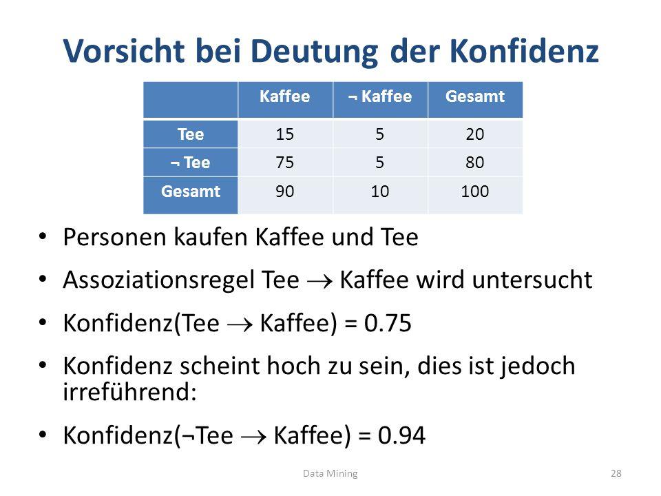 Vorsicht bei Deutung der Konfidenz Personen kaufen Kaffee und Tee Assoziationsregel Tee  Kaffee wird untersucht Konfidenz(Tee  Kaffee) = 0.75 Konfidenz scheint hoch zu sein, dies ist jedoch irreführend: Konfidenz(¬Tee  Kaffee) = 0.94 Data Mining28 Kaffee¬ KaffeeGesamt Tee15520 ¬ Tee75580 Gesamt9010100